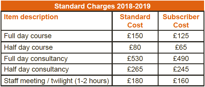StandardCharges18